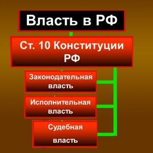 Органы власти Строителя