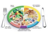 Вилла Форос - иконка «питание» в Строителях